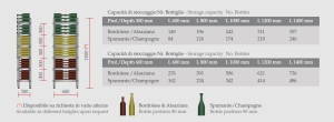 Tabella scaffalatura inox per vini